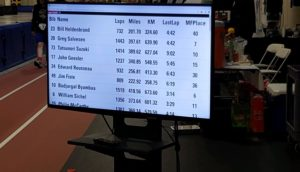Results screen after Day 5 of Six Days in the Dome race. (Corri Hess/WPR)